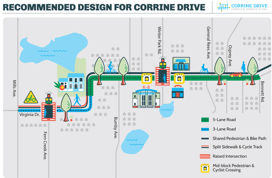 Recommended design for Corrine Drive